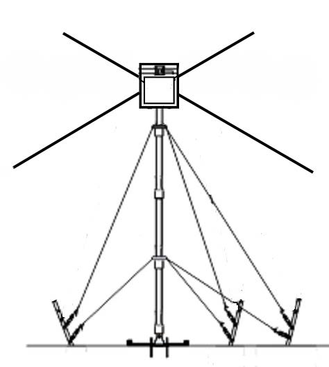 HDX 400 compact tuned dipole HF antenna